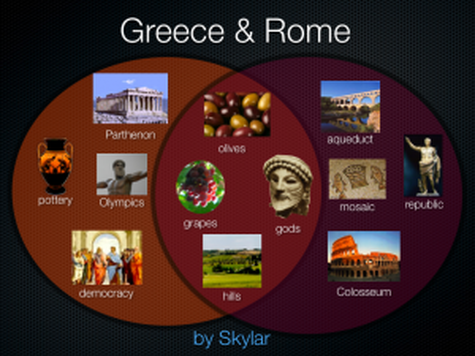greece and rome Cultural diffusion means the spreading of ideas from one culture to another keep notes on the following information concerning the influence greek culture had on the romans.